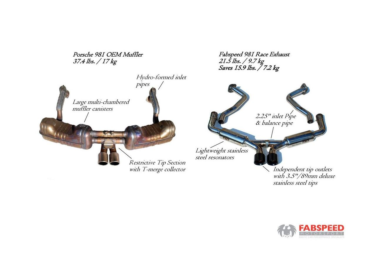 Best Exhaust Fabspeed Porsche 981 Boxster Cayman Supercup Race Engine Diagram W Polished Chr